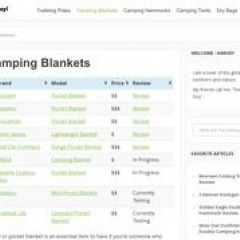 The Hiking Guy - Best Camping Blanket
